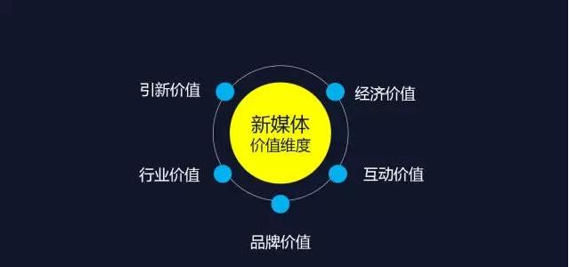 xinmeiti3