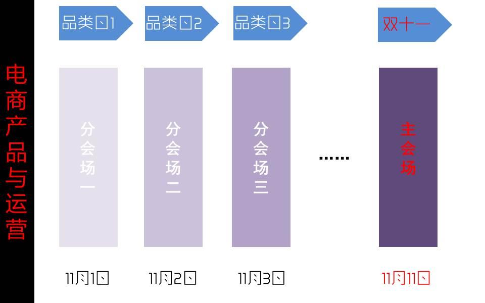 幻灯片10