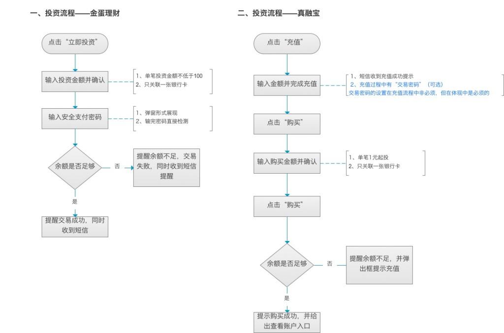 怎样代理国外产品_如何购买国外的产品,流程是什么?-