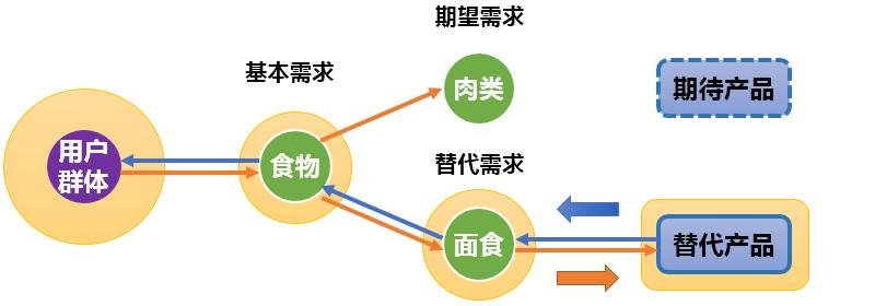 """""""互联网海洋经济""""理论模型:试图解释互联网行业所有"""