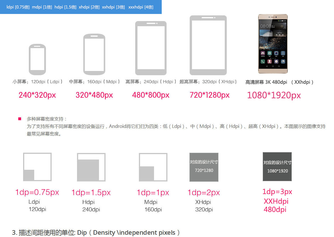 android_app_ui_02
