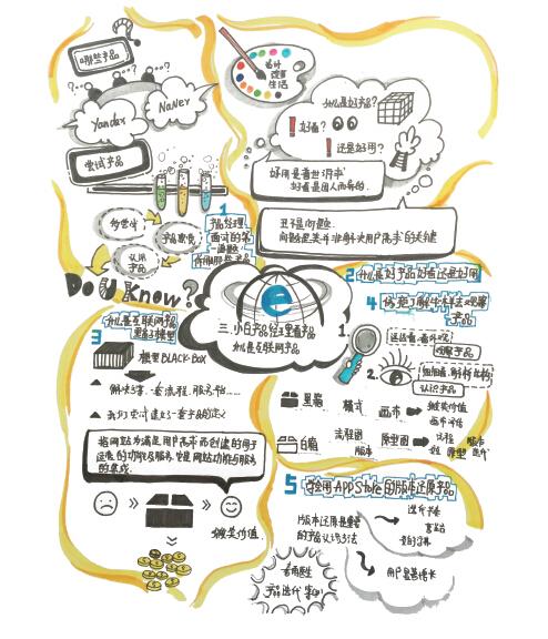 小白产品经理看产品:什么是互联网产品