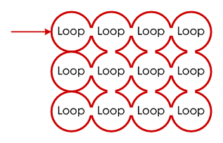 单环组合形成新的闭合