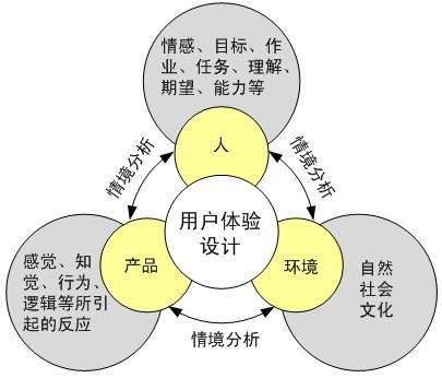 zheda-ux-theory-06