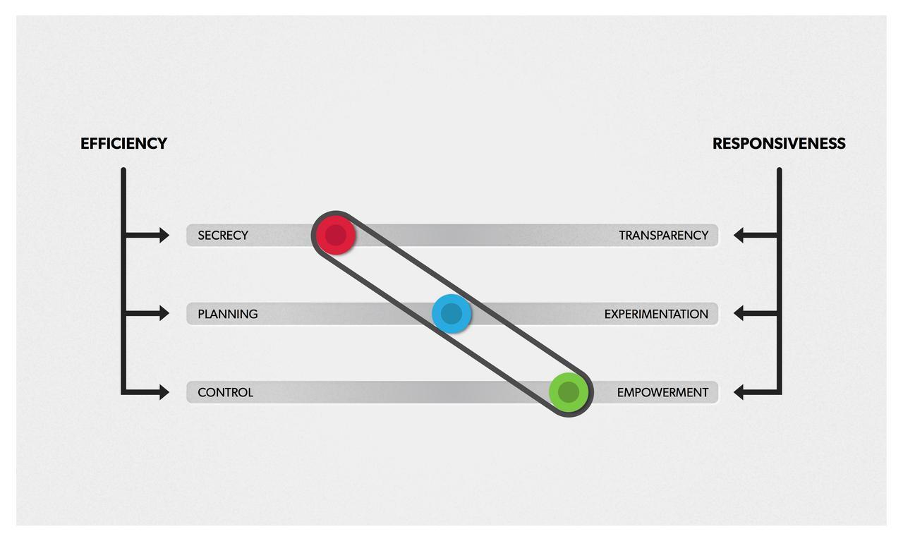 干货分享:30 位创业精英的 30 条创业心得(上)