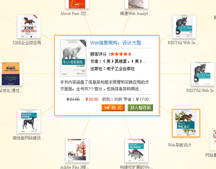 当当网的商品漫游就是一种拓扑视图的实例
