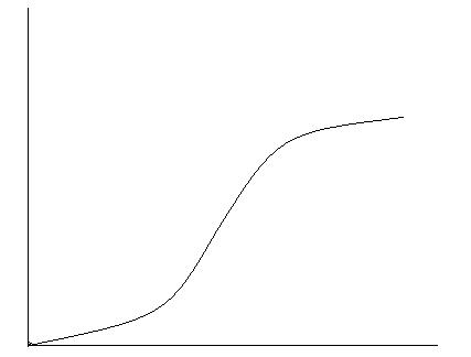 用户增长曲线:职场社交产品的价值积累与重构图片