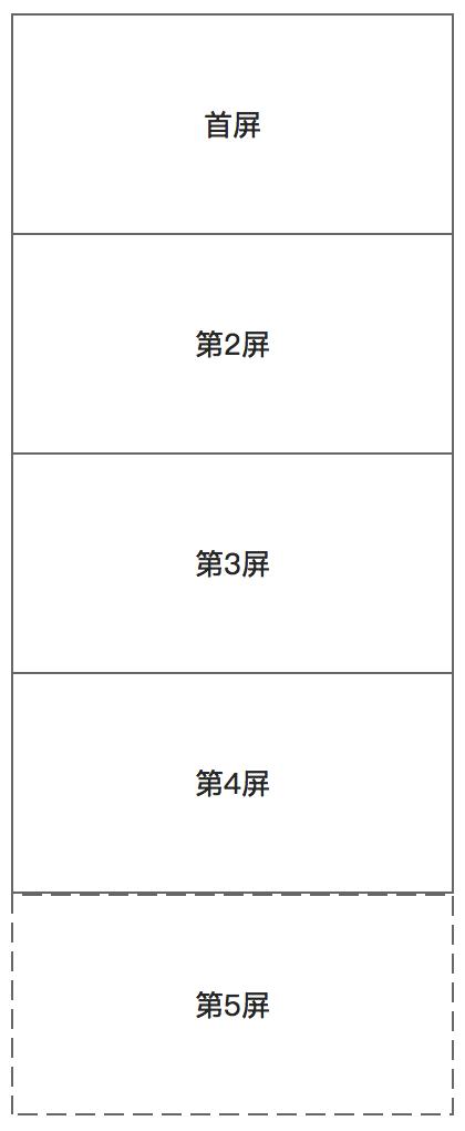 6视频网站屏幕长度