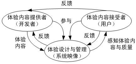 zheda-ux-theory-10
