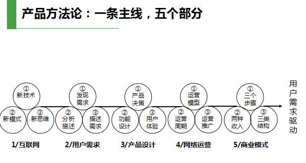 QQ截图20160121014002