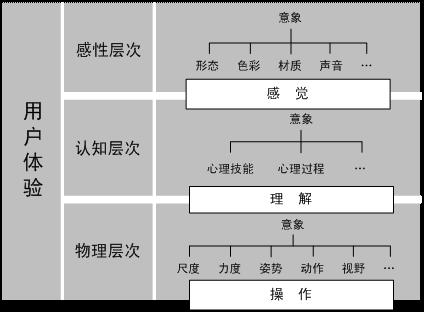 zheda-ux-theory-05
