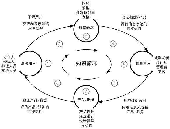 zheda-ux-theory-09
