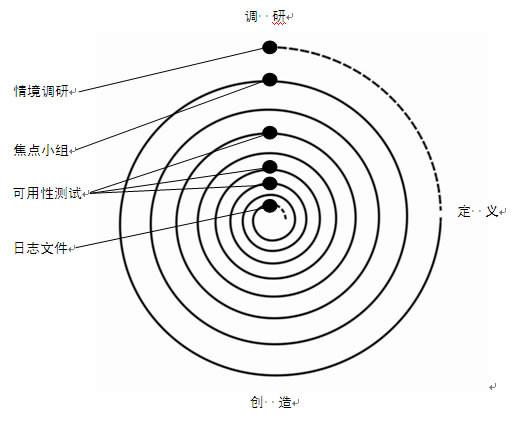 zheda-ux-theory-13