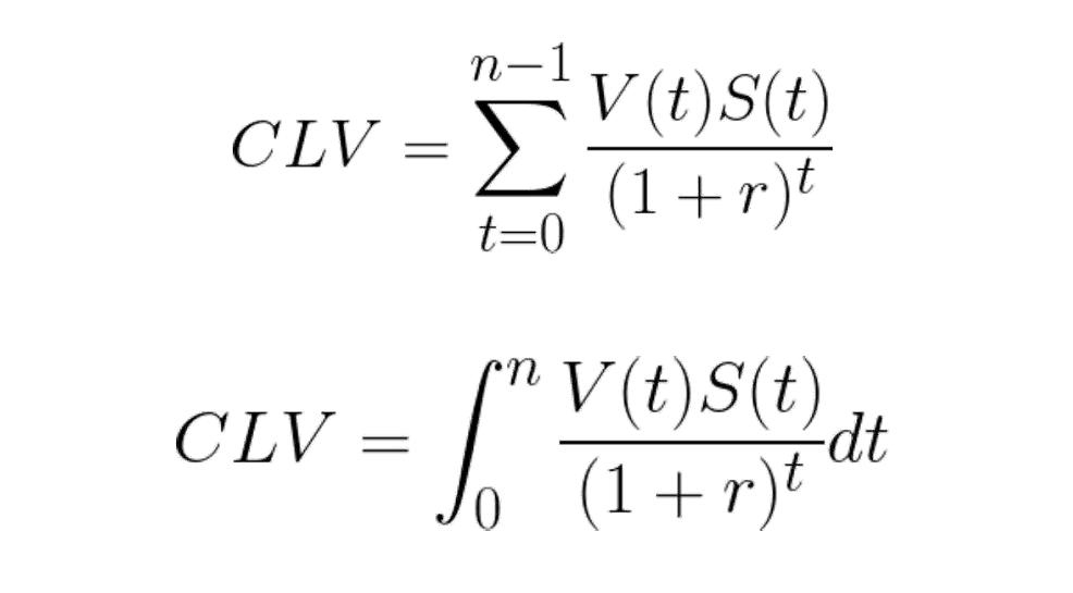 科学青年的算法