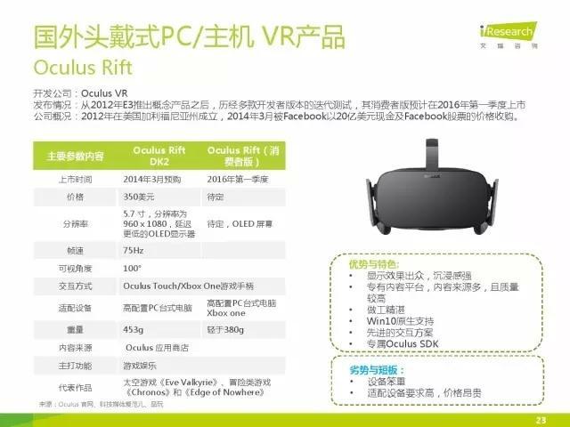 腾讯进军VR再造一个微信,75页报告告诉你为啥VR叫好不叫座.jpg