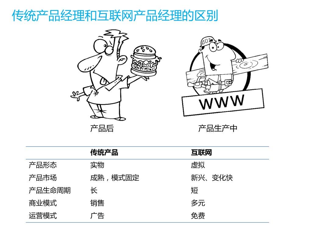 产品经理和互联网产品经理的区别