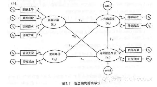 ec-after-sale-service-research-model-04