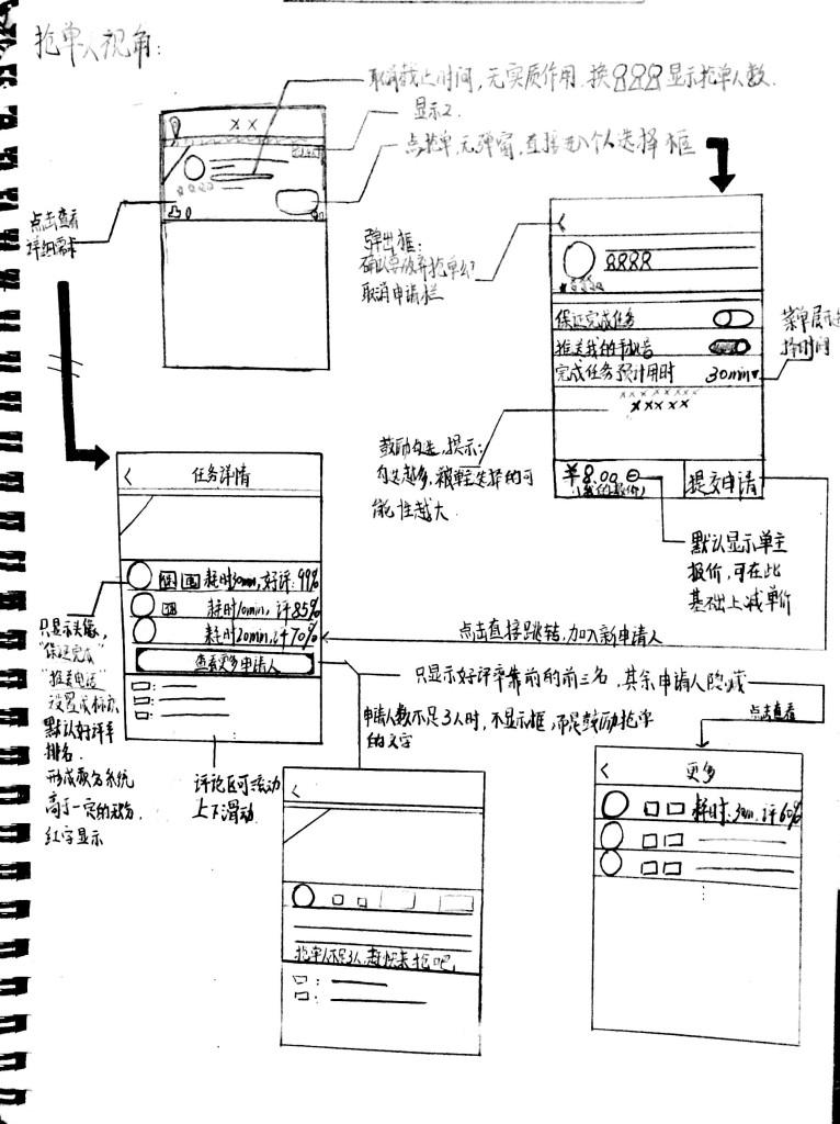 手绘线框图1