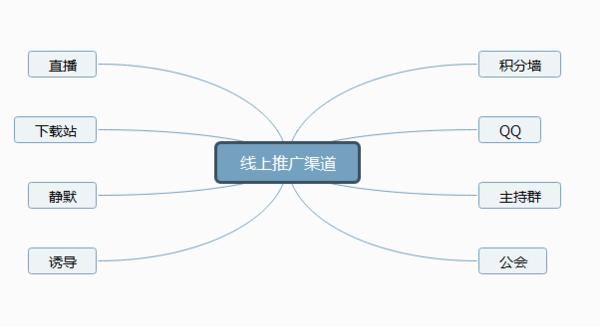 APP运营:产品要留住用户必走的这三步