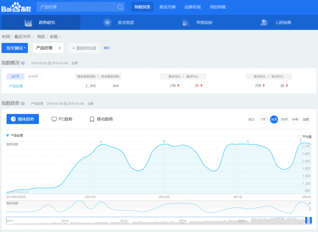 baidu_index