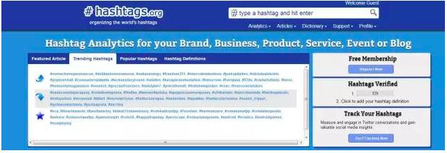Twitter的这种信息分类技术,在社交媒体中怎么用最有效?