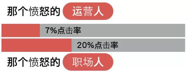 zhichang