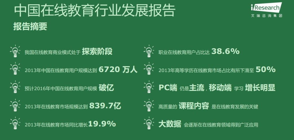 中国在线教育行业发展报告-摘要