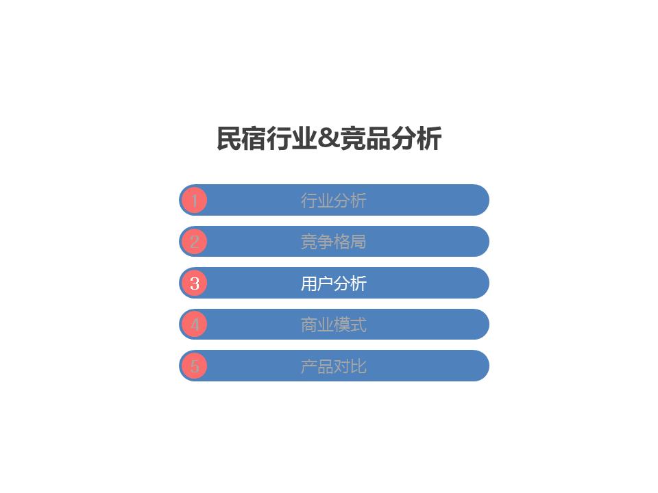 幻灯片16