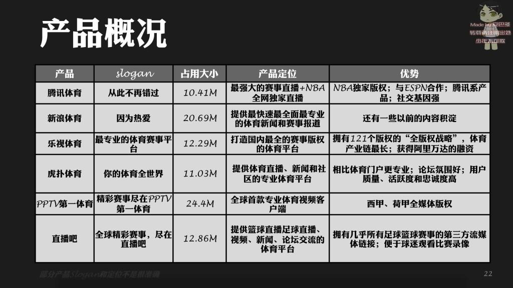 赛事直播类APP竞品分析报告 V2.0-22