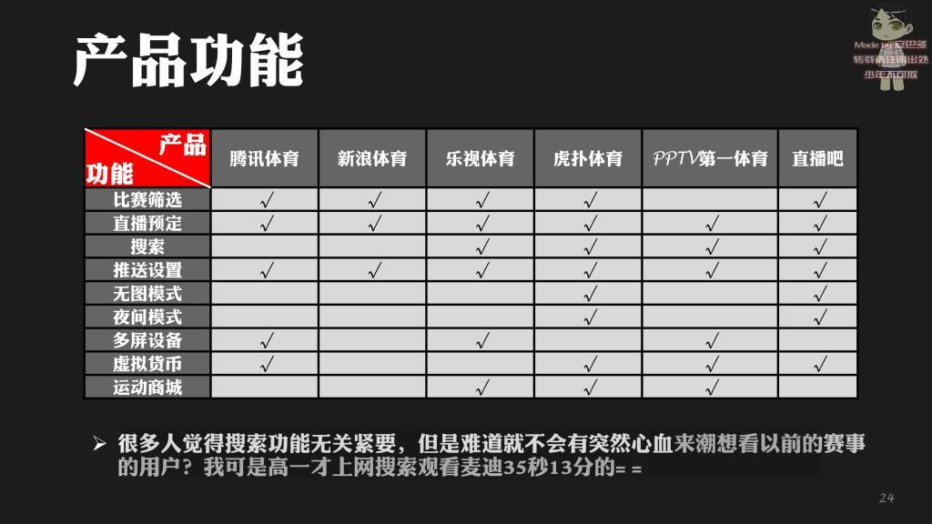 赛事直播类APP竞品分析报告 V2.0-24