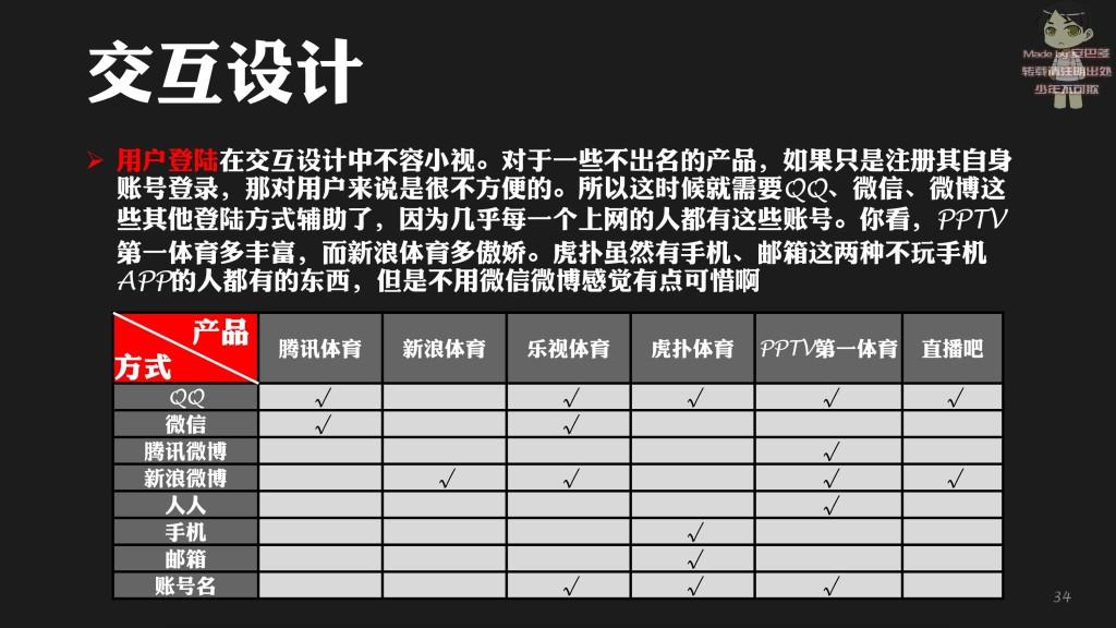 赛事直播类APP竞品分析报告 V2.0-34