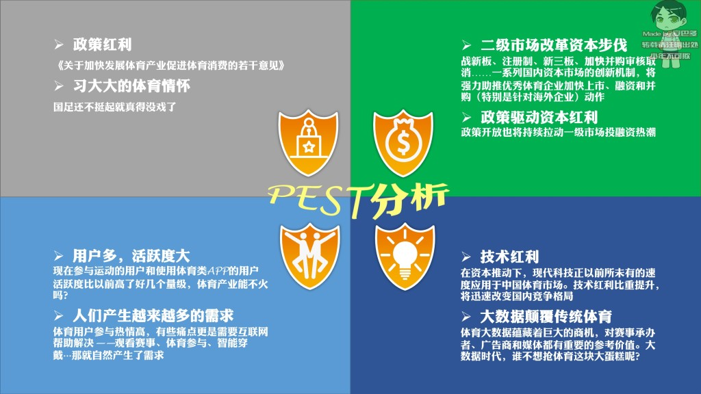 赛事直播类APP竞品分析报告 V2.0-7