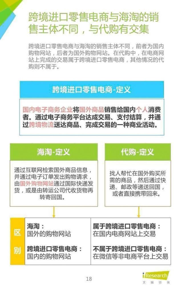 深度分析:2016年中国跨境进口零售电商运营方案(一)   人人都是产品经理