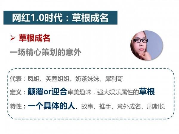 网红经济8