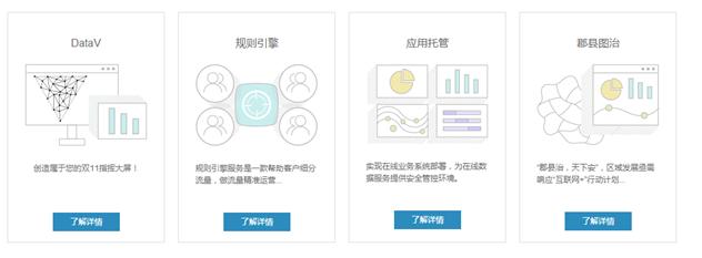 大数据平台-阿里数加平台