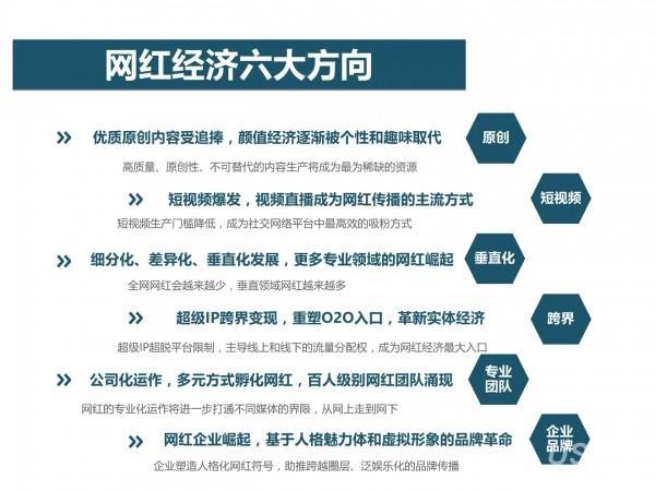 网红经济39
