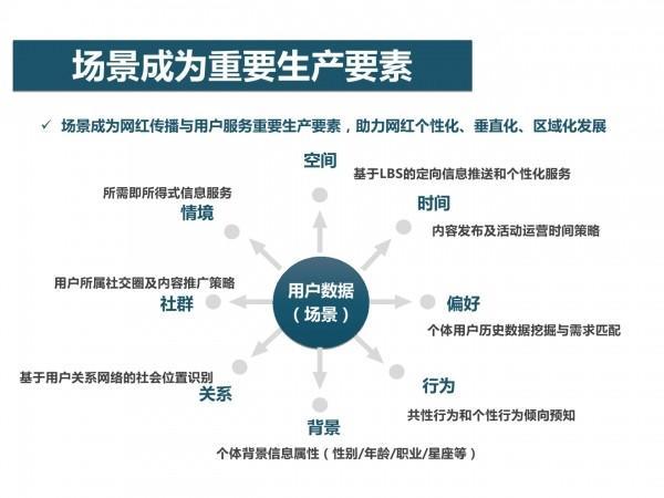 网红经济67
