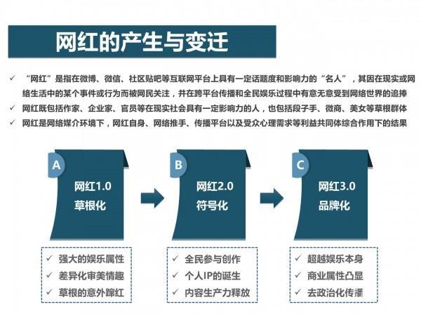 网红经济7