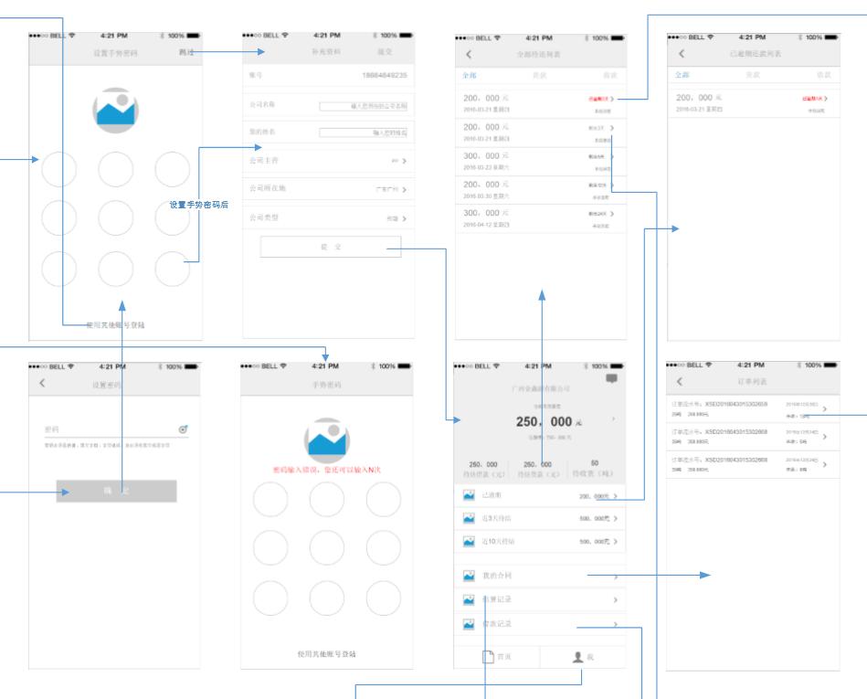 设计需求文档模板