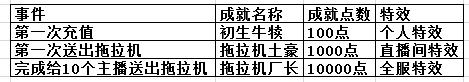 QQ图片20160418100758