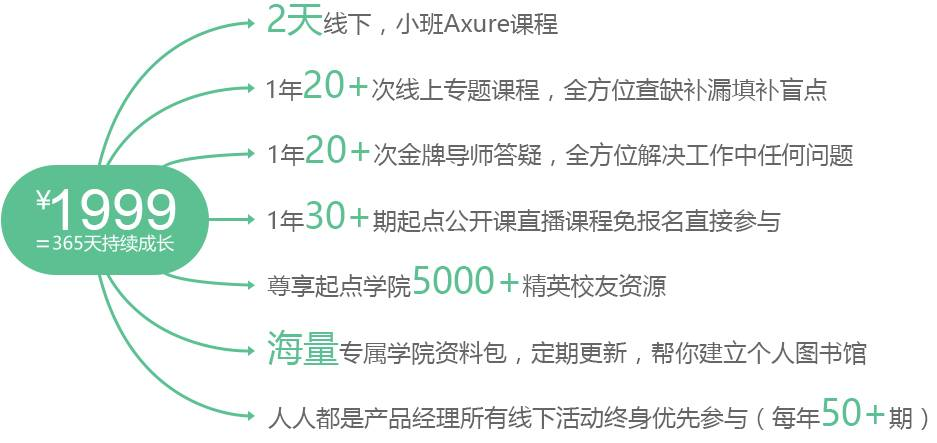 axure0429