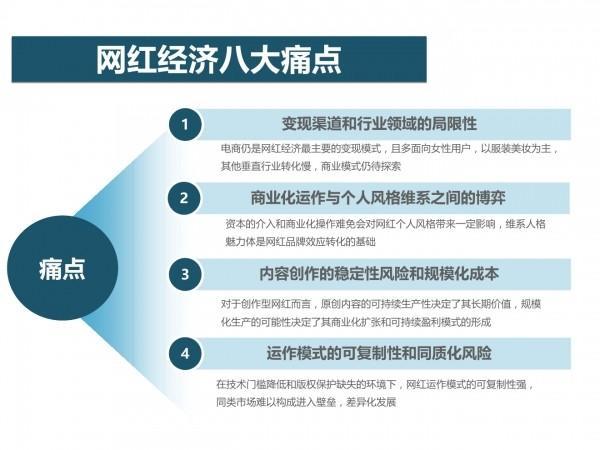 网红经济37