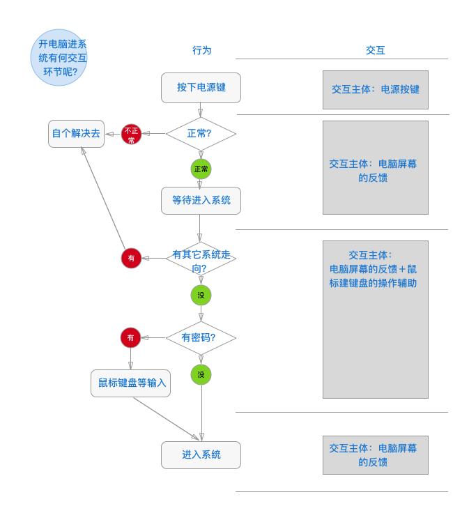 start_OpenPC_in_System