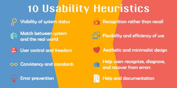 10-heuristics