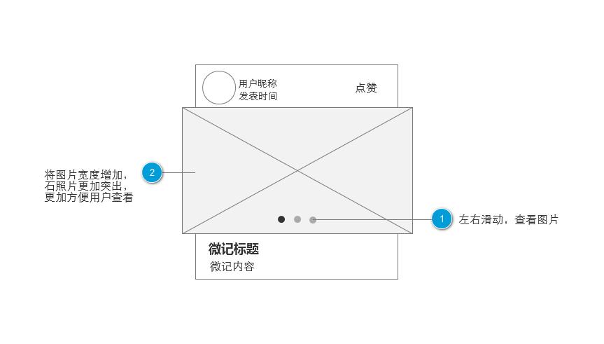 修改之后微记(图片+文字)的原型设计稿