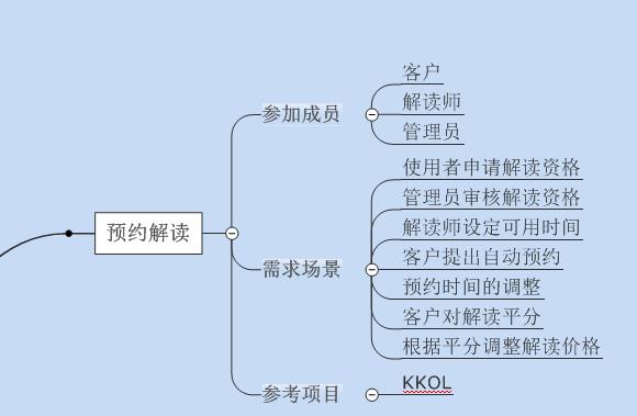 YQ3C{(9YCA5EP{O)XIDSFIR