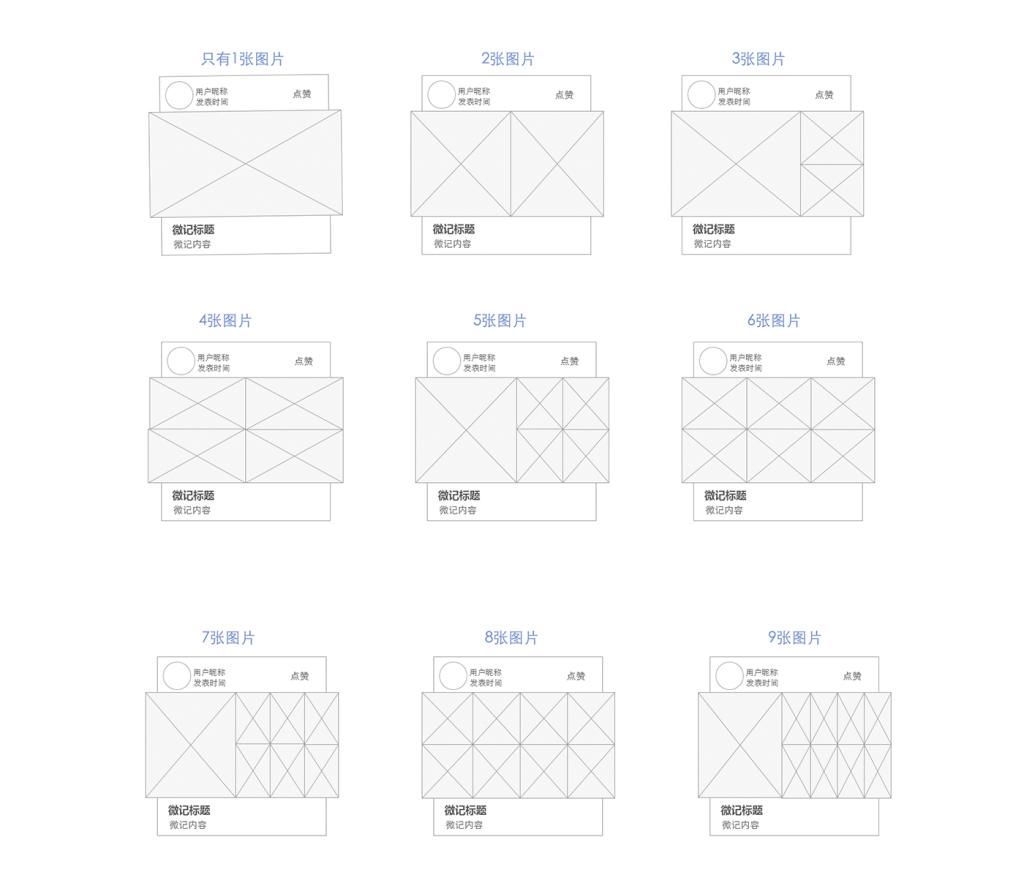再次修改之后微记(图片+文字)的原型设计稿,已经定稿