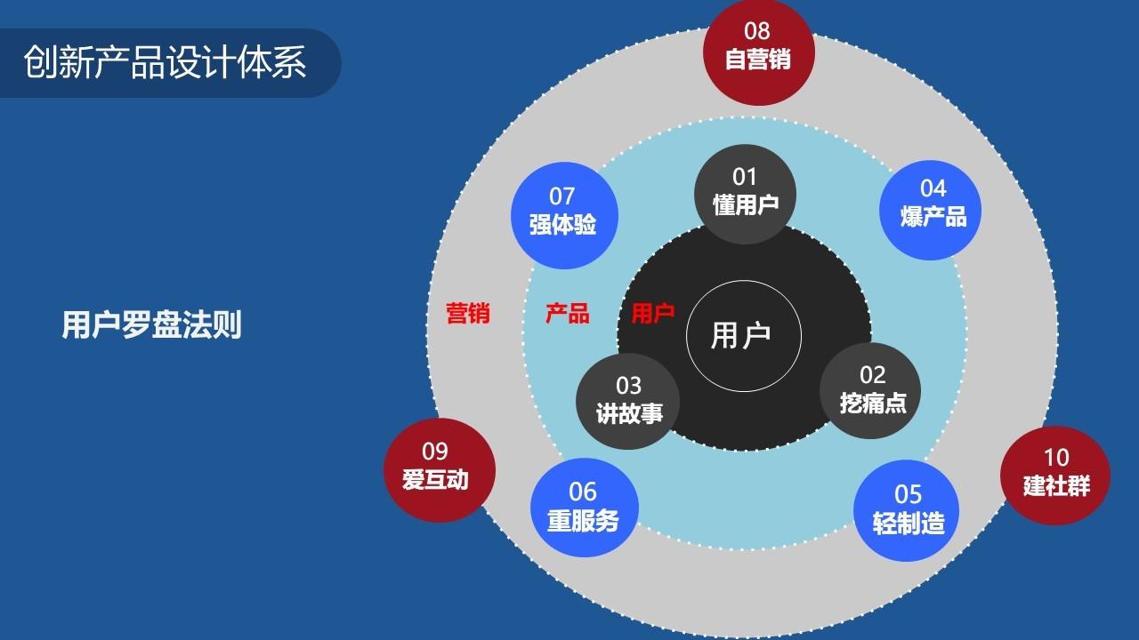 chuangxinliliang-1 (4)