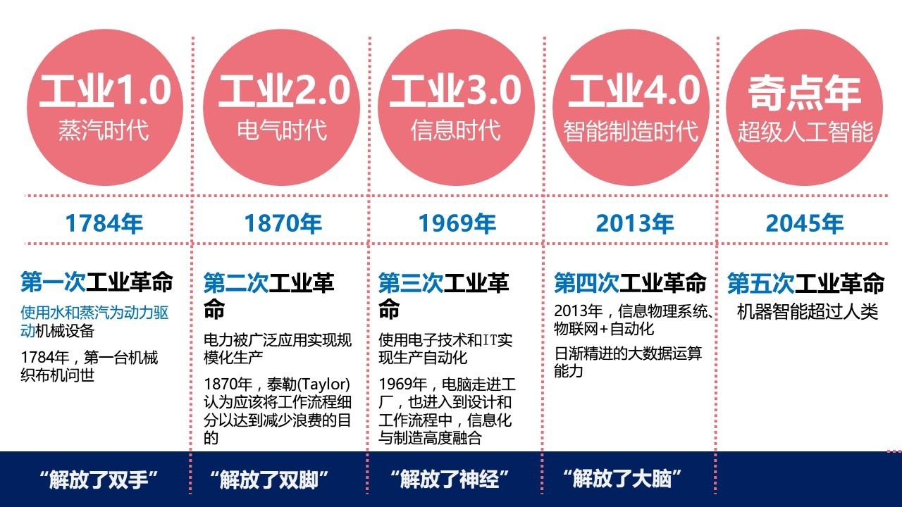 chuangxinliliang-1 (5)