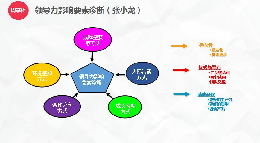 六张图看懂矛盾中的张小龙,微信的成功与他有着怎样的关联?